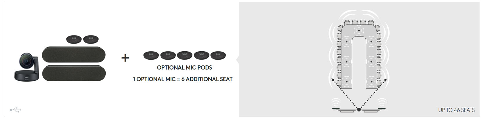 medium and large Rally plus plus optional mic pods